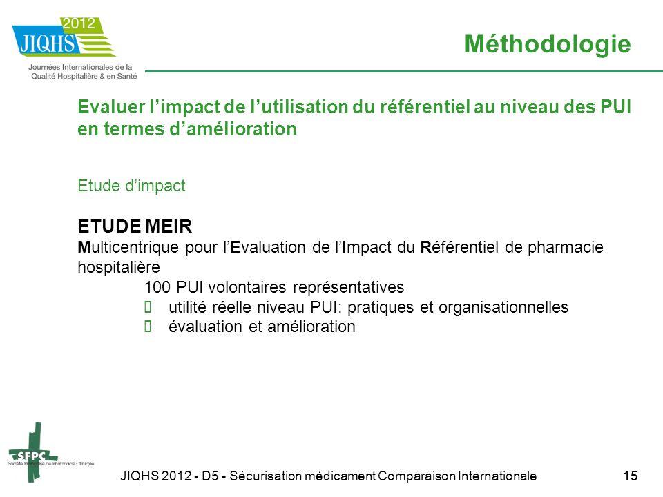 JIQHS 2012 - D5 - Sécurisation médicament Comparaison Internationale15 Méthodologie 15 Evaluer limpact de lutilisation du référentiel au niveau des PU