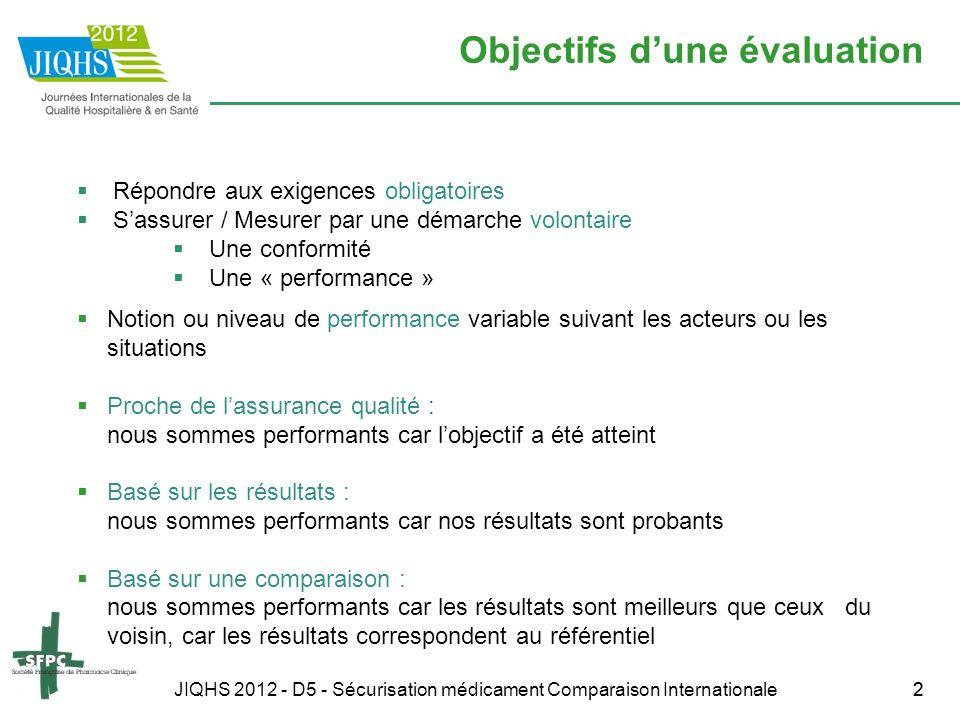 JIQHS 2012 - D5 - Sécurisation médicament Comparaison Internationale2 Objectifs dune évaluation 2 Répondre aux exigences obligatoires Sassurer / Mesur