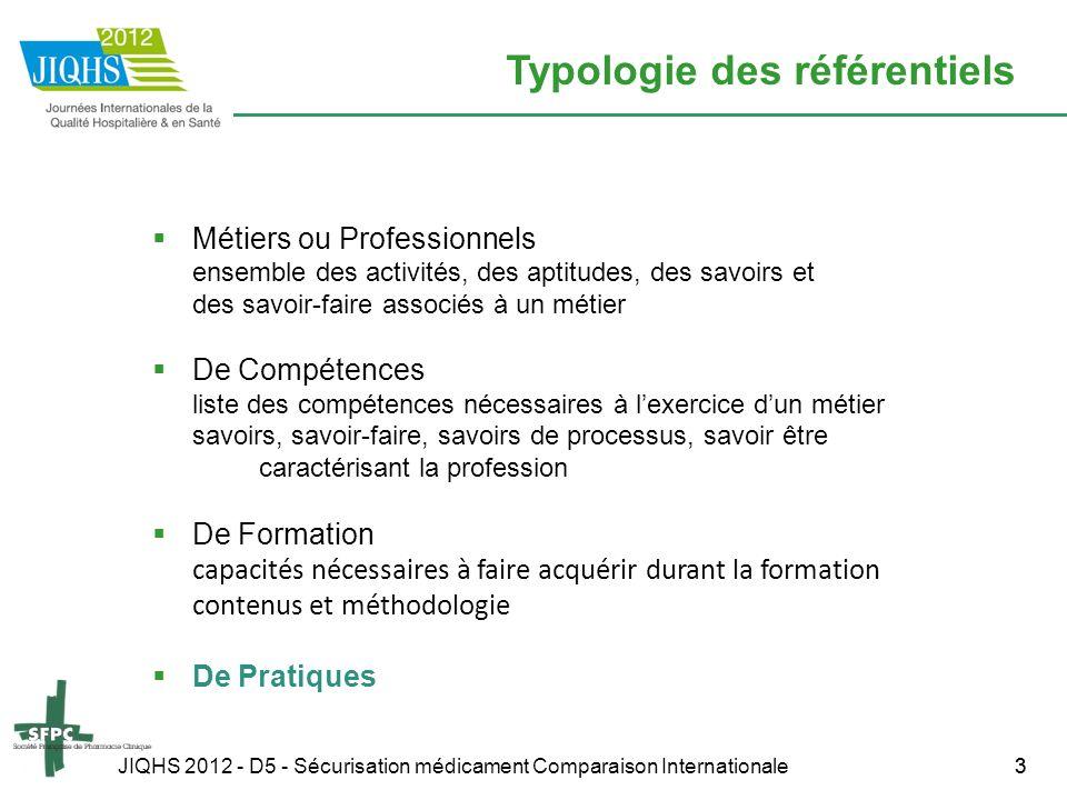 3JIQHS 2012 - D5 - Sécurisation médicament Comparaison Internationale3 Typologie des référentiels Métiers ou Professionnels ensemble des activités, de