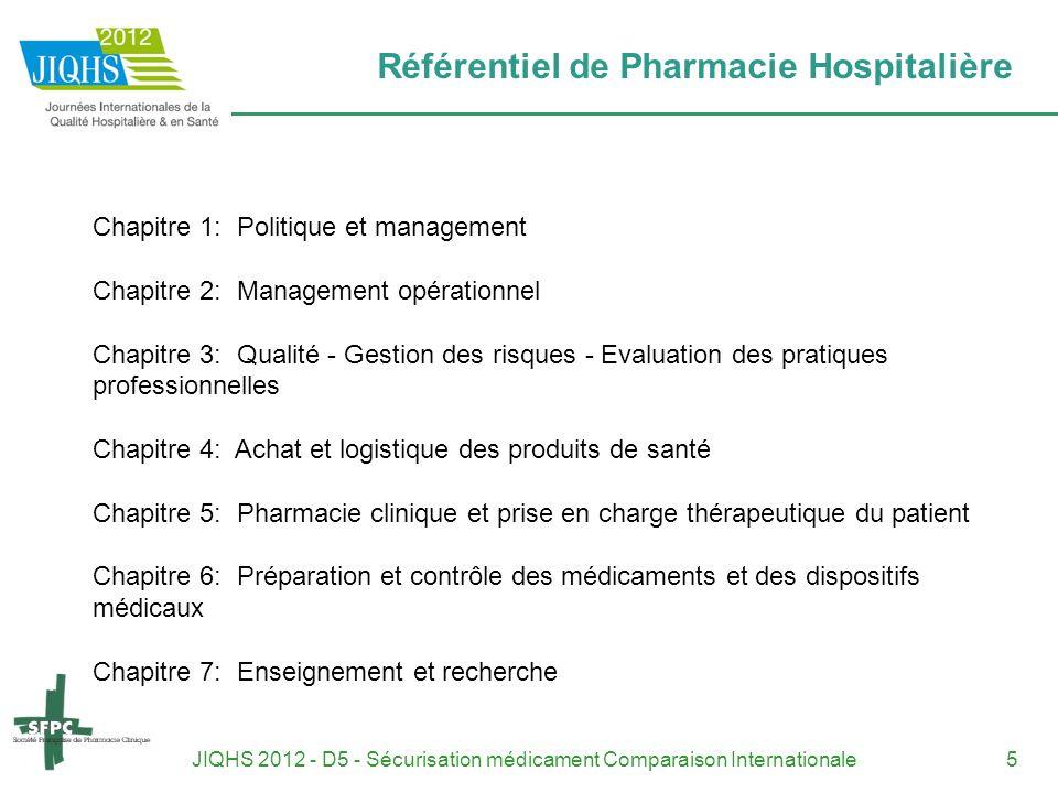 JIQHS 2012 - D5 - Sécurisation médicament Comparaison Internationale5 Chapitre 1: Politique et management Chapitre 2: Management opérationnel Chapitre