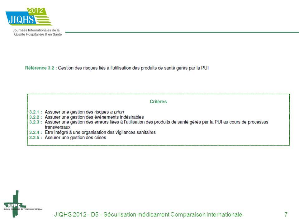 JIQHS 2012 - D5 - Sécurisation médicament Comparaison Internationale7