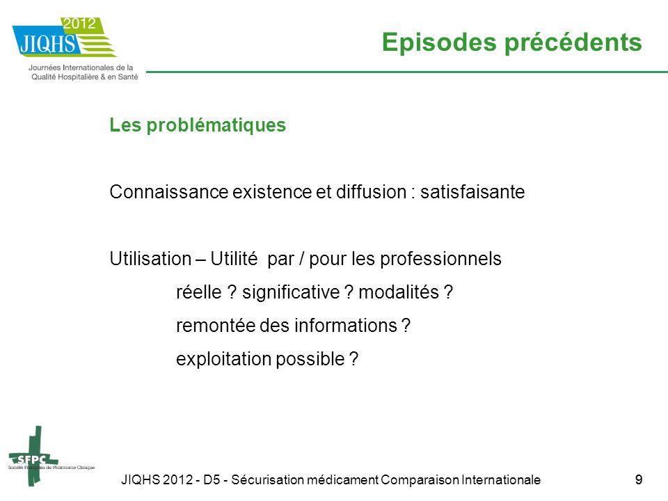 9 Episodes précédents 9 Les problématiques Connaissance existence et diffusion : satisfaisante Utilisation – Utilité par / pour les professionnels rée