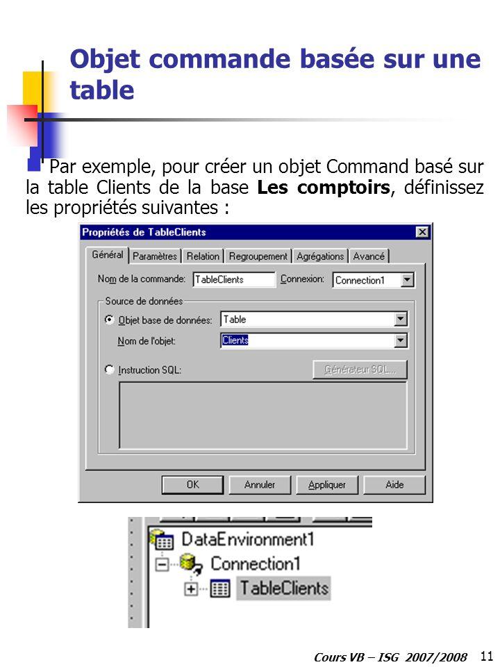 11 Cours VB – ISG 2007/2008 Objet commande basée sur une table Par exemple, pour créer un objet Command basé sur la table Clients de la base Les compt