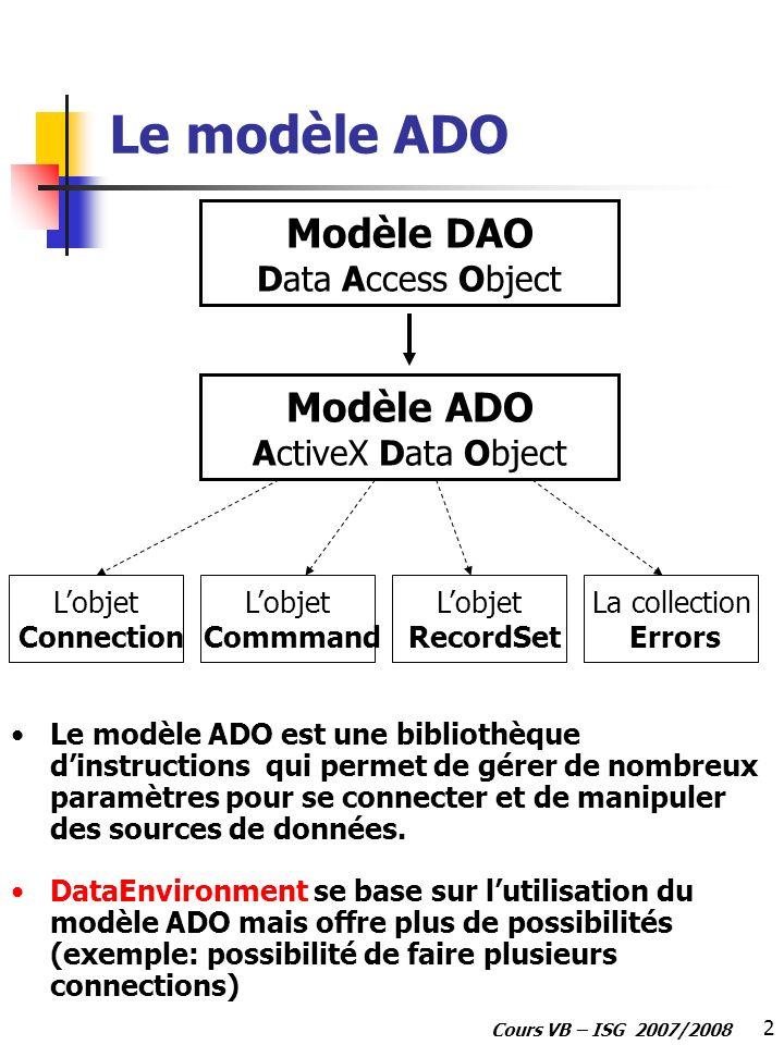 2 Cours VB – ISG 2007/2008 Le modèle ADO Modèle ADO ActiveX Data Object Modèle DAO Data Access Object Lobjet Connection La collection Errors Lobjet Re