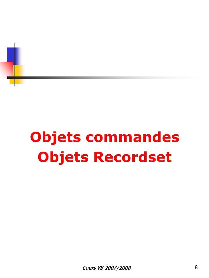 Cours VB 2007/2008 8 Objets commandes Objets Recordset
