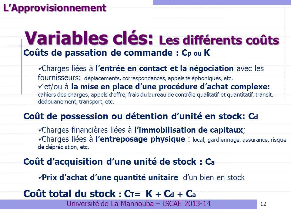 Variables clés: Les différents coûts 12LApprovisionnement Coûts de passation de commande : C p ou K Charges liées à lentrée en contact et la négociati