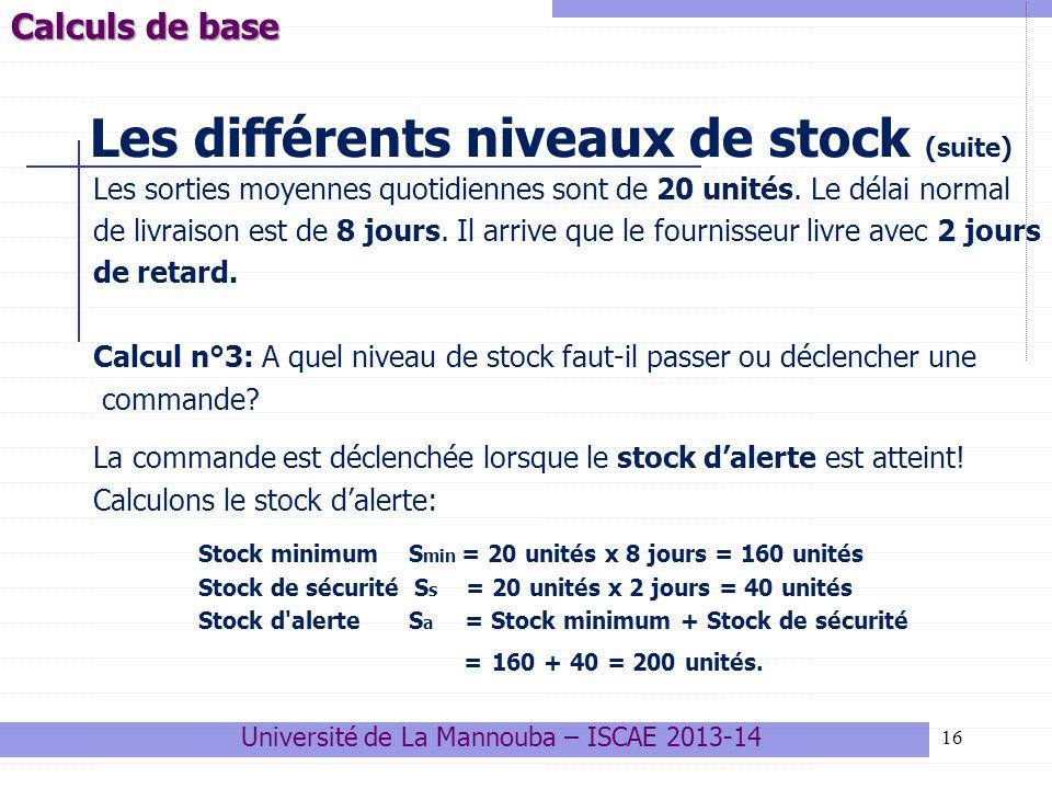 16 Les différents niveaux de stock (suite) Les sorties moyennes quotidiennes sont de 20 unités. Le délai normal de livraison est de 8 jours. Il arrive