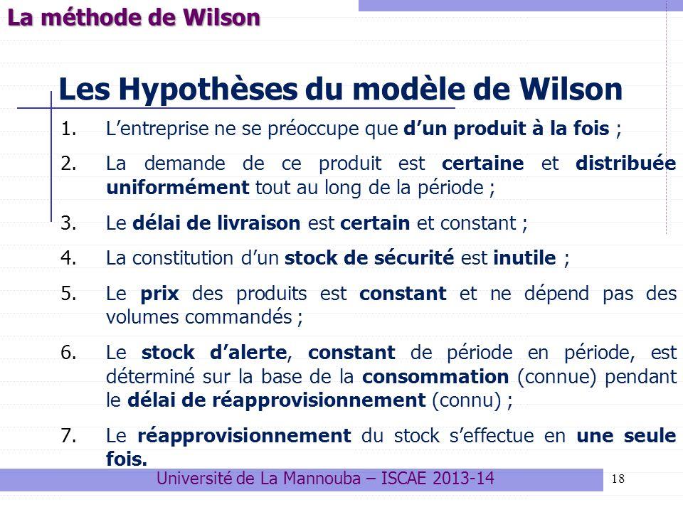 18 Les Hypothèses du modèle de Wilson 1.Lentreprise ne se préoccupe que dun produit à la fois ; 2.La demande de ce produit est certaine et distribuée