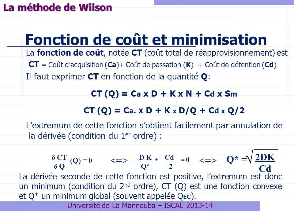 Fonction de coût et minimisation La fonction de coût, notée CT (coût total de réapprovisionnement) est CT = Coût dacquisition (Ca)+ Coût de passation