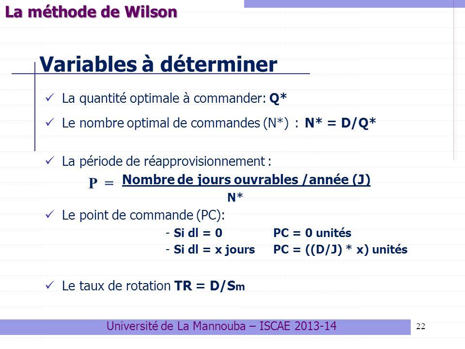 22 Variables à déterminer La quantité optimale à commander: Q* Le nombre optimal de commandes (N*) : N* = D/Q* La période de réapprovisionnement : Nom