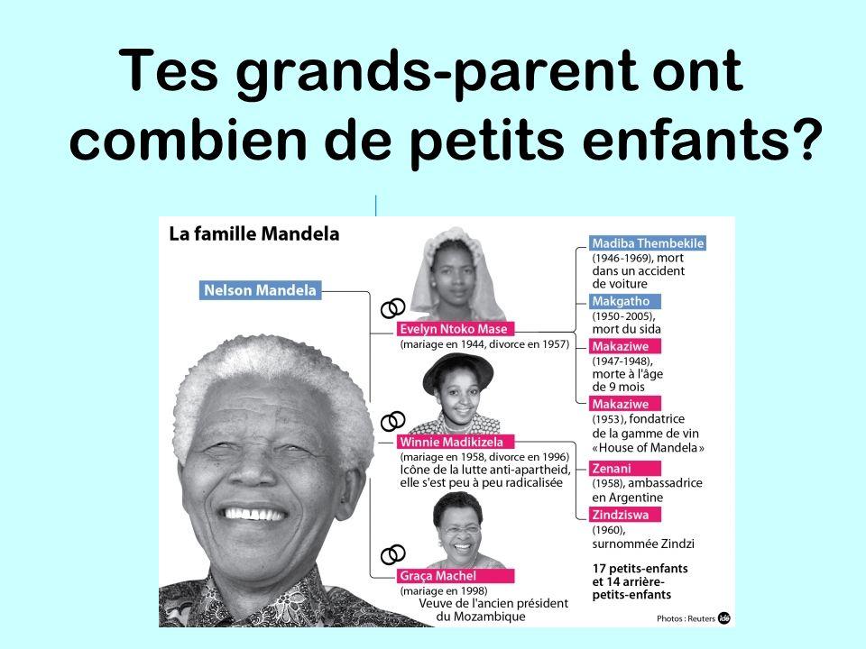 Tes grands-parent ont combien de petits enfants?