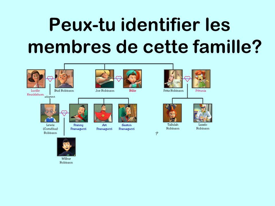 Peux-tu identifier les membres de cette famille?