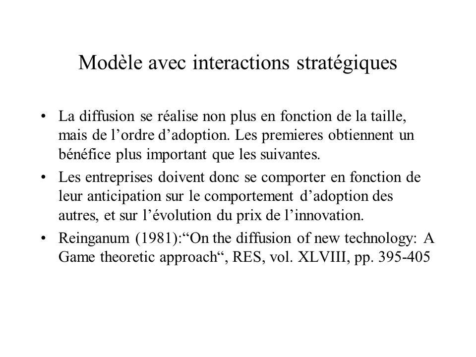 Modèle avec interactions stratégiques La diffusion se réalise non plus en fonction de la taille, mais de lordre dadoption. Les premieres obtiennent un