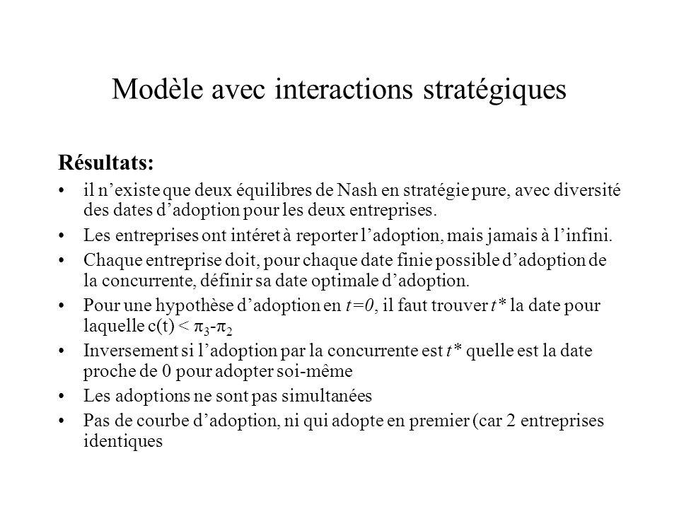 Modèle avec interactions stratégiques Résultats: il nexiste que deux équilibres de Nash en stratégie pure, avec diversité des dates dadoption pour les