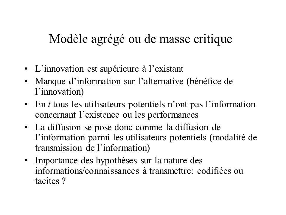 Modèle agrégé ou de masse critique Linnovation est supérieure à lexistant Manque dinformation sur lalternative (bénéfice de linnovation) En t tous les