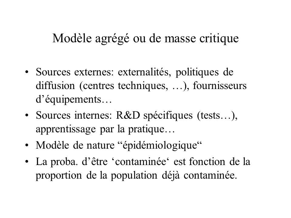 Modèle agrégé ou de masse critique Sources externes: externalités, politiques de diffusion (centres techniques, …), fournisseurs déquipements… Sources