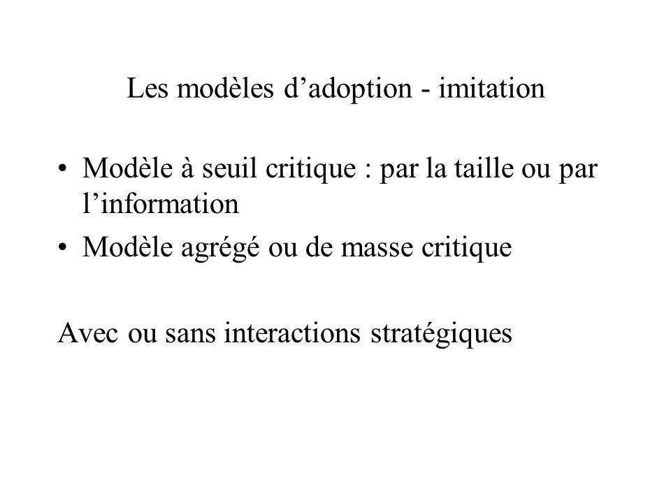 Les modèles dadoption - imitation Modèle à seuil critique : par la taille ou par linformation Modèle agrégé ou de masse critique Avec ou sans interact