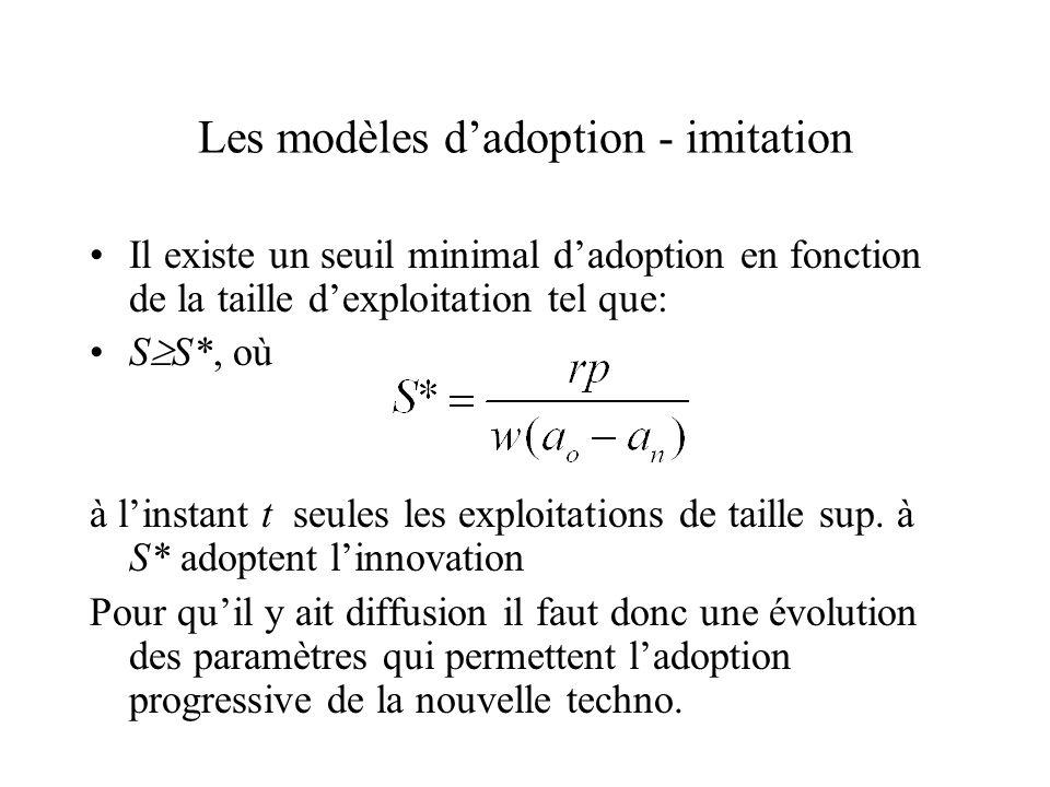 Les modèles dadoption - imitation Il existe un seuil minimal dadoption en fonction de la taille dexploitation tel que: S S*, où à linstant t seules le