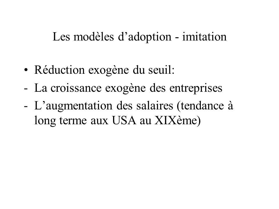 Les modèles dadoption - imitation Réduction exogène du seuil: -La croissance exogène des entreprises -Laugmentation des salaires (tendance à long term