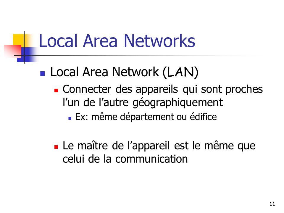 11 Local Area Networks Local Area Network ( LAN ) Connecter des appareils qui sont proches lun de lautre géographiquement Ex: même département ou édifice Le maître de lappareil est le même que celui de la communication