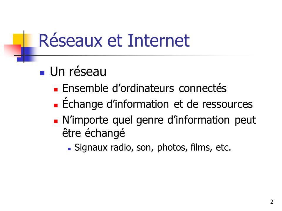 2 Réseaux et Internet Un réseau Ensemble dordinateurs connectés Échange dinformation et de ressources Nimporte quel genre dinformation peut être échangé Signaux radio, son, photos, films, etc.