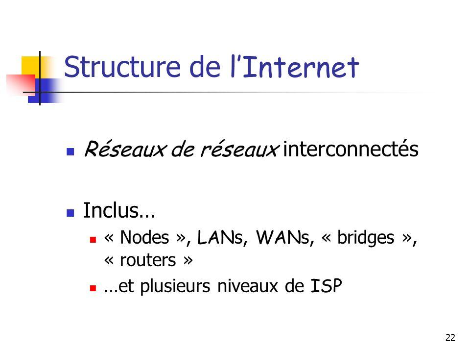 22 Structure de lInternet Réseaux de réseaux interconnectés Inclus… « Nodes », LAN s, WAN s, « bridges », « routers » …et plusieurs niveaux de ISP