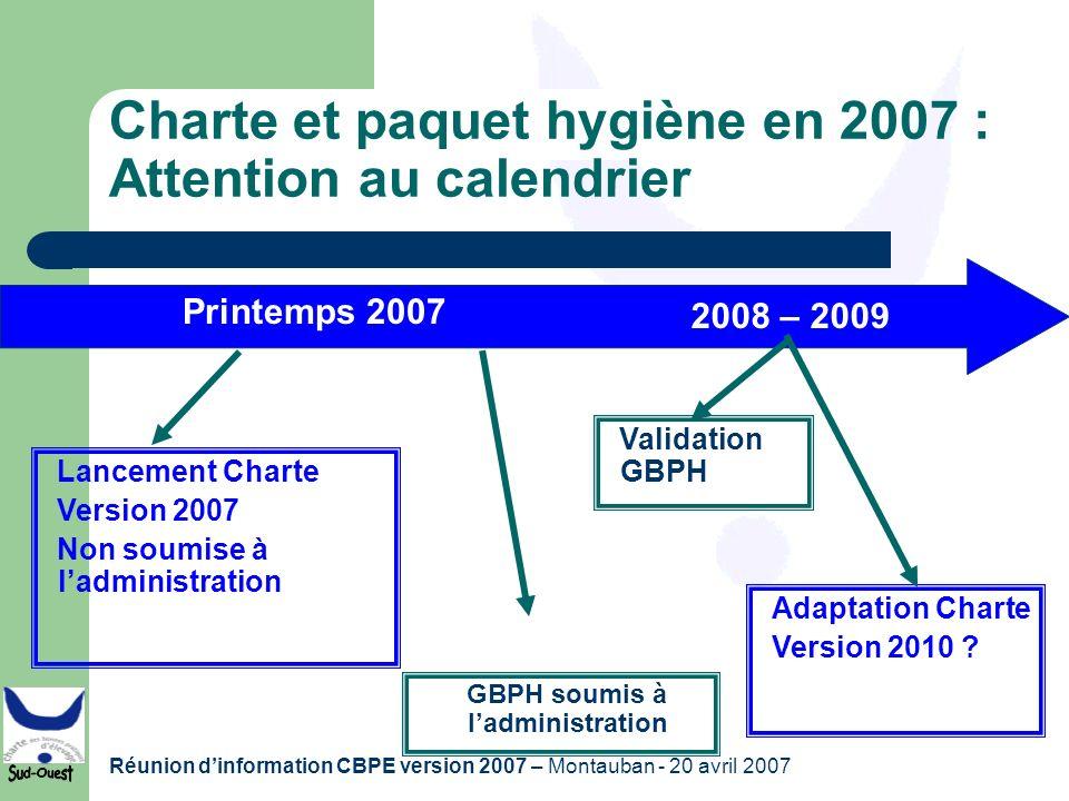 Réunion dinformation CBPE version 2007 – Montauban - 20 avril 2007 Charte et paquet hygiène en 2007 : Attention au calendrier GBPH soumis à ladministr
