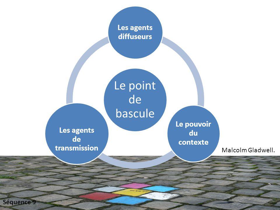 Le point de bascule Les agents diffuseurs Le pouvoir du contexte Les agents de transmission Malcolm Gladwell.