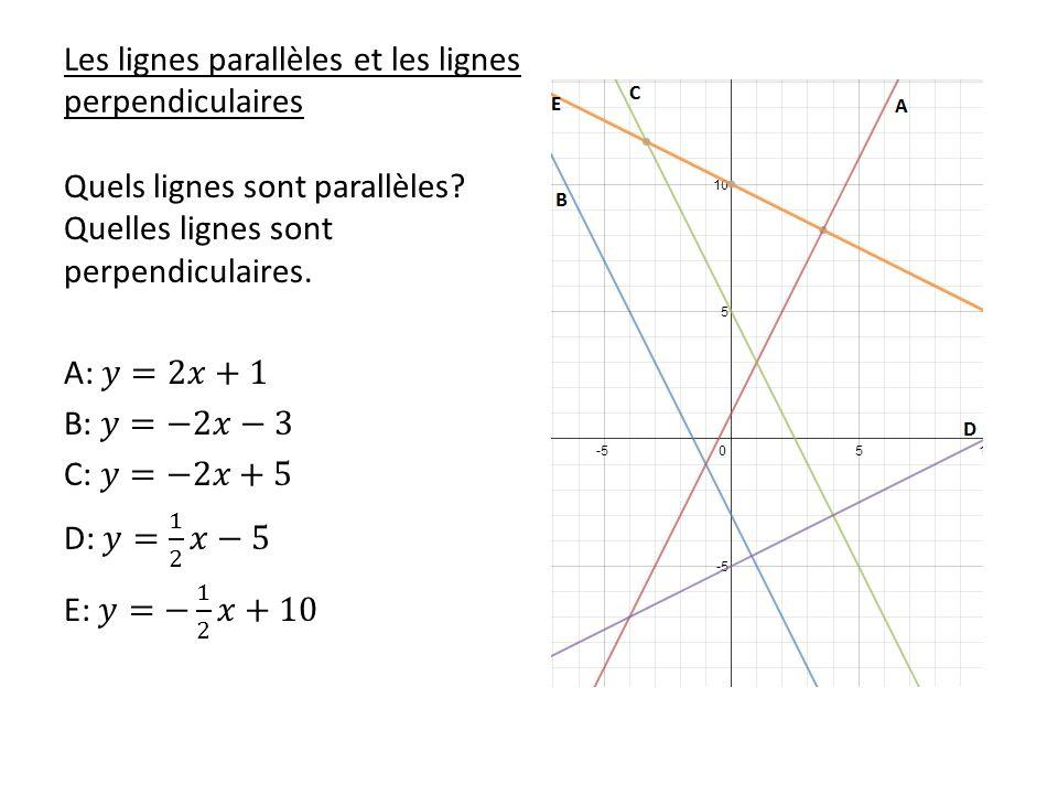 Les lignes parallèles et les lignes perpendiculaires