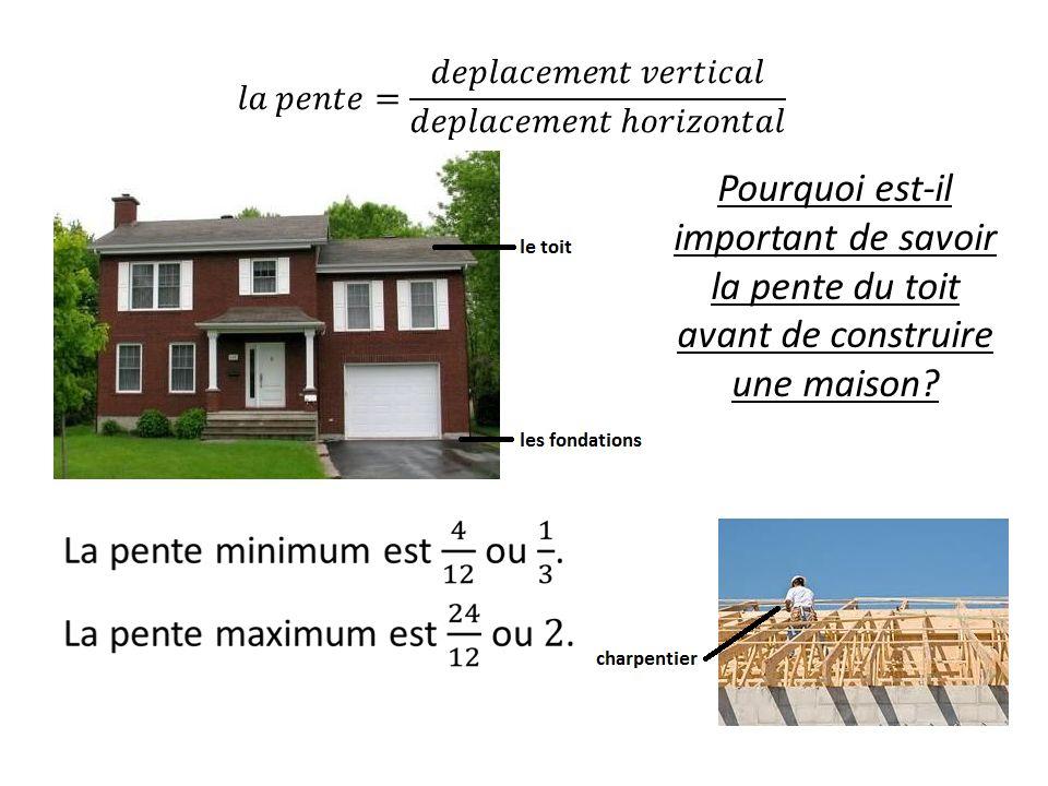 Pourquoi est-il important de savoir la pente du toit avant de construire une maison?