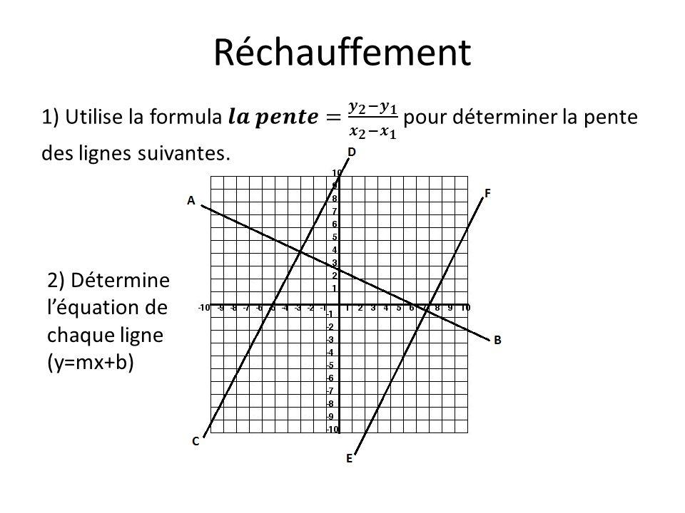 Réchauffement 2) Détermine léquation de chaque ligne (y=mx+b)