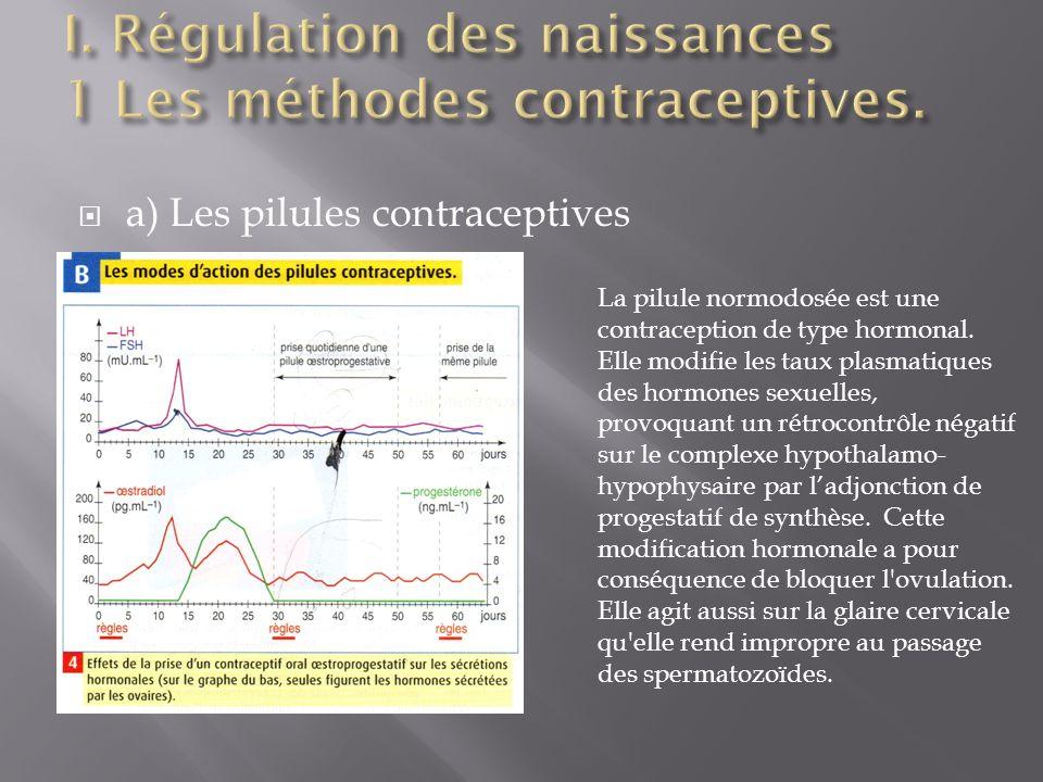 a) Les pilules contraceptives La pilule normodosée est une contraception de type hormonal. Elle modifie les taux plasmatiques des hormones sexuelles,
