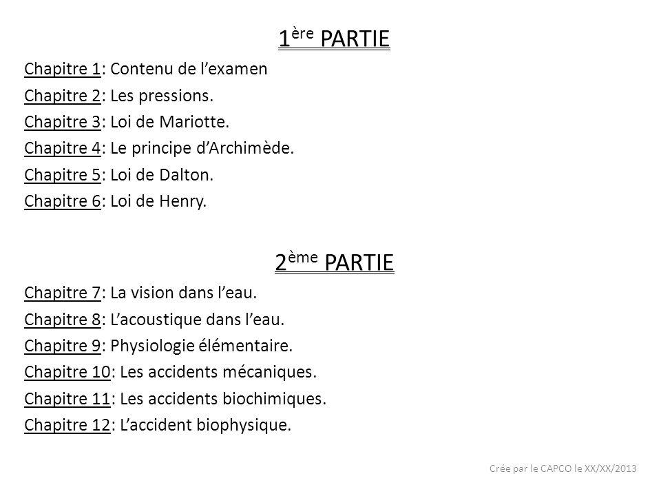 Crée par le CAPCO le XX/XX/2013 3 ème PARTIE Chapitre 13: Le froid.