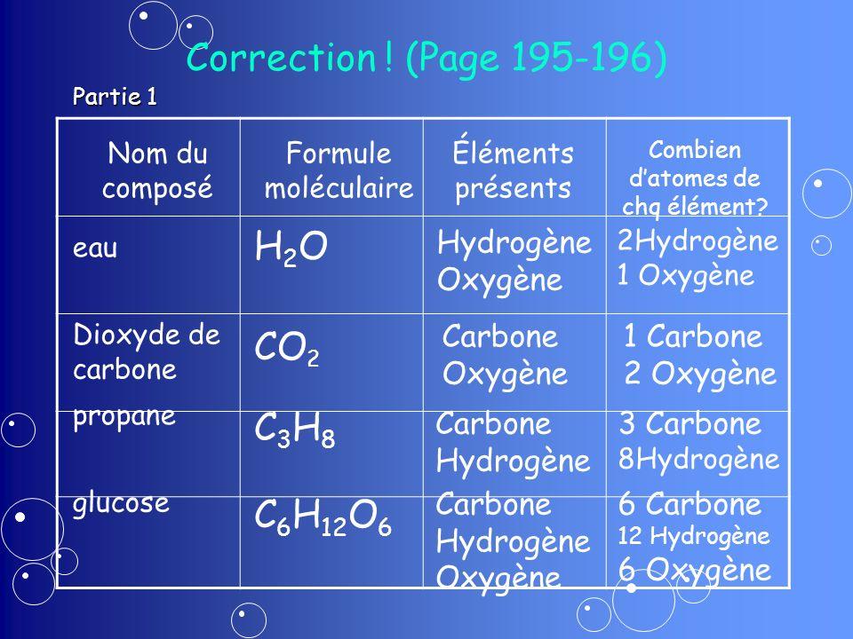 Correction ! (Page 195-196) Partie 1 Nom du composé Formule moléculaire Éléments présents Combien datomes de chq élément? eau Dioxyde de carbone propa