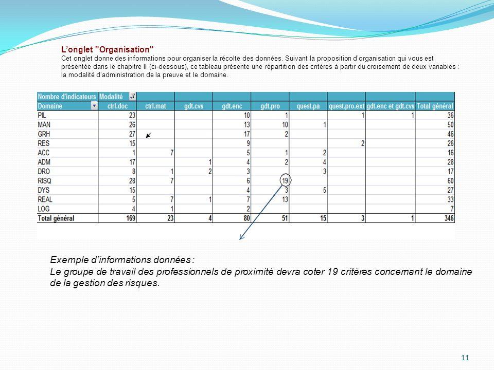 11 Longlet Organisation Cet onglet donne des informations pour organiser la récolte des données.