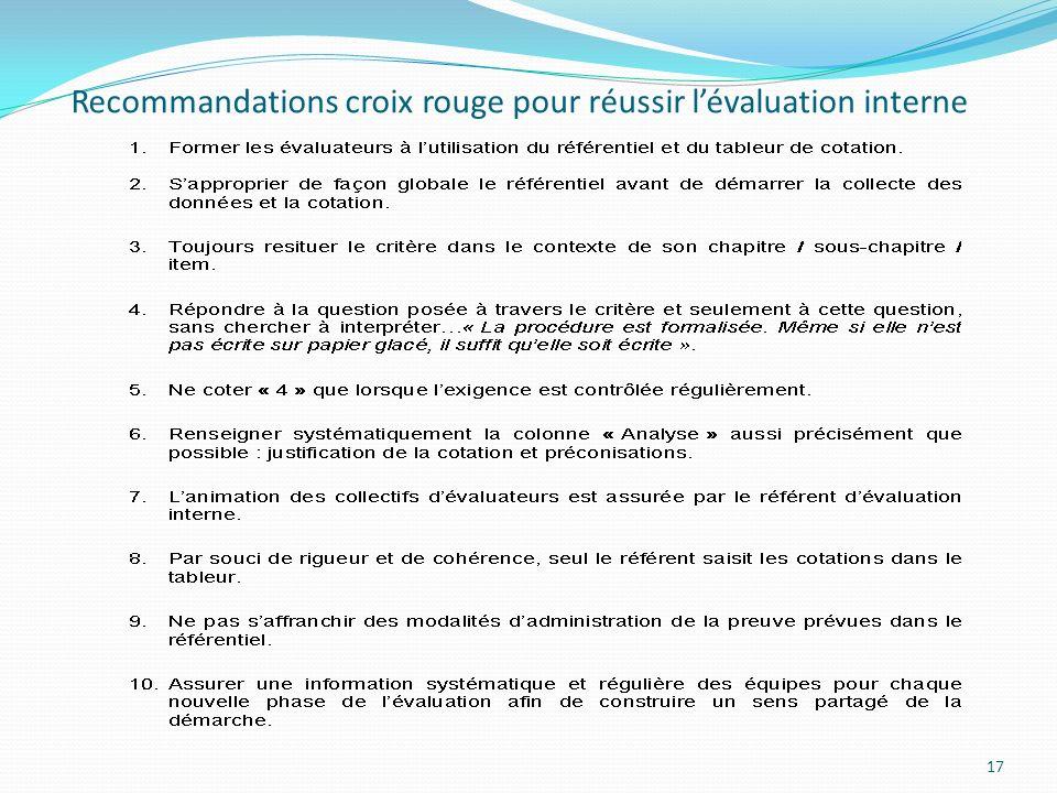 Recommandations croix rouge pour réussir lévaluation interne 17