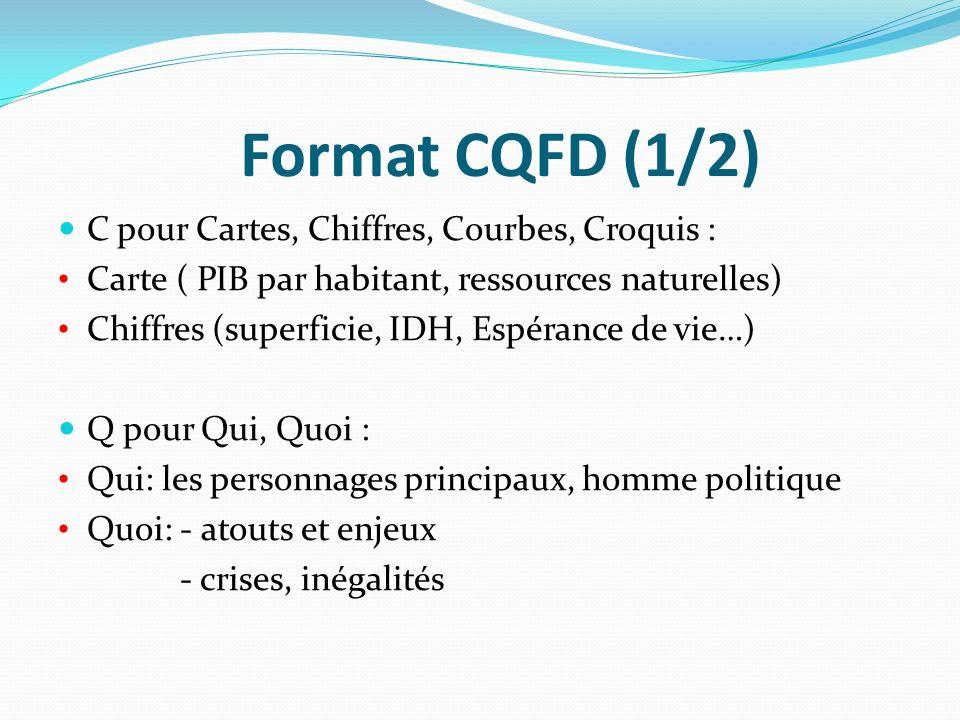 Format CQFD (1/2) C pour Cartes, Chiffres, Courbes, Croquis : Carte ( PIB par habitant, ressources naturelles) Chiffres (superficie, IDH, Espérance de