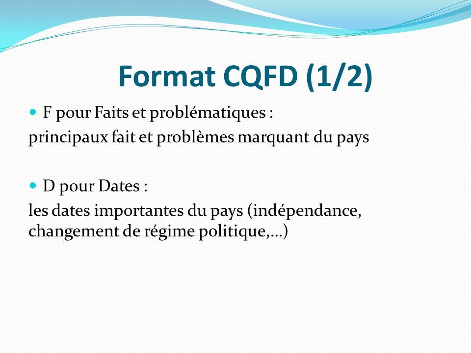 Format CQFD (1/2) F pour Faits et problématiques : principaux fait et problèmes marquant du pays D pour Dates : les dates importantes du pays (indépen