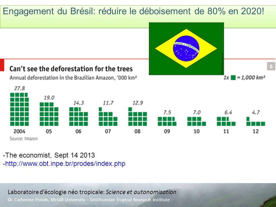 Engagement du Brésil: réduire le déboisement de 80% en 2020! -The economist, Sept 14 2013 -http://www.obt.inpe.br/prodes/index.php Laboratoire décolog