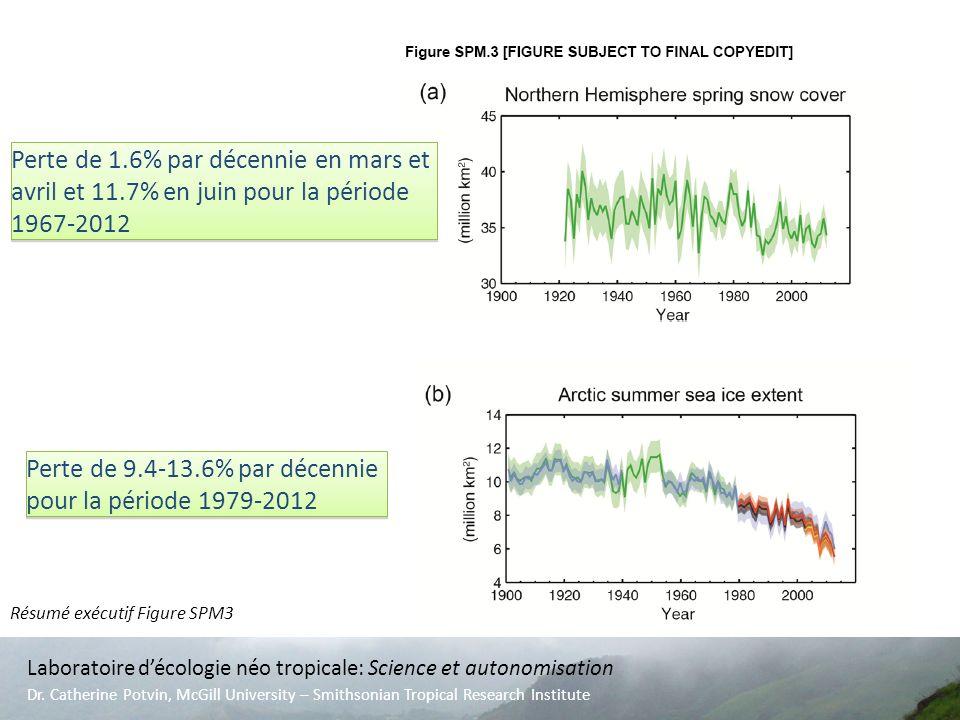Résumé exécutif Figure SPM3 Laboratoire décologie néo tropicale: Science et autonomisation Dr. Catherine Potvin, McGill University – Smithsonian Tropi