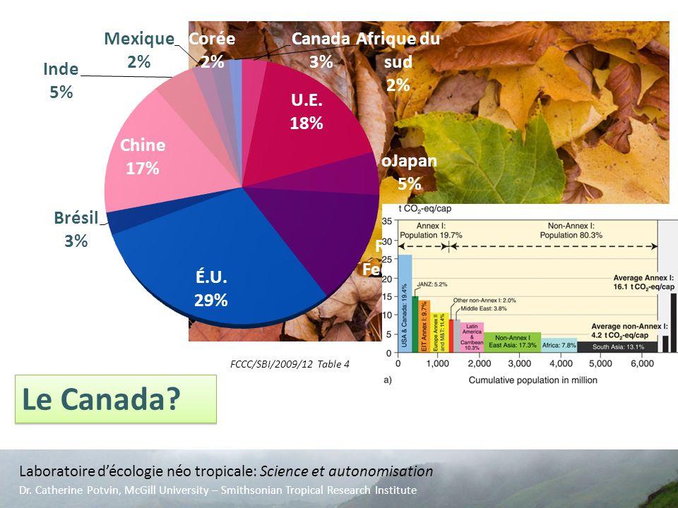 Manic 5 FRONTIÈRES? FCCC/SBI/2009/12 Table 4 Laboratoire décologie néo tropicale: Science et autonomisation Dr. Catherine Potvin, McGill University –