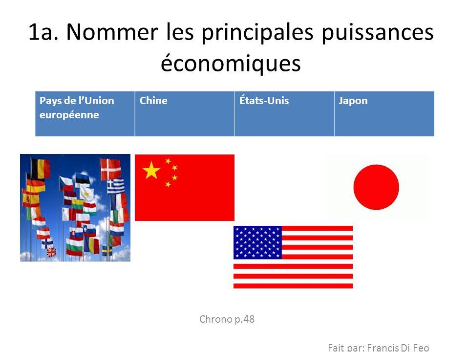 1a. Nommer les principales puissances économiques Chrono p.48 Fait par: Francis Di Feo Pays de lUnion européenne ChineÉtats-UnisJapon