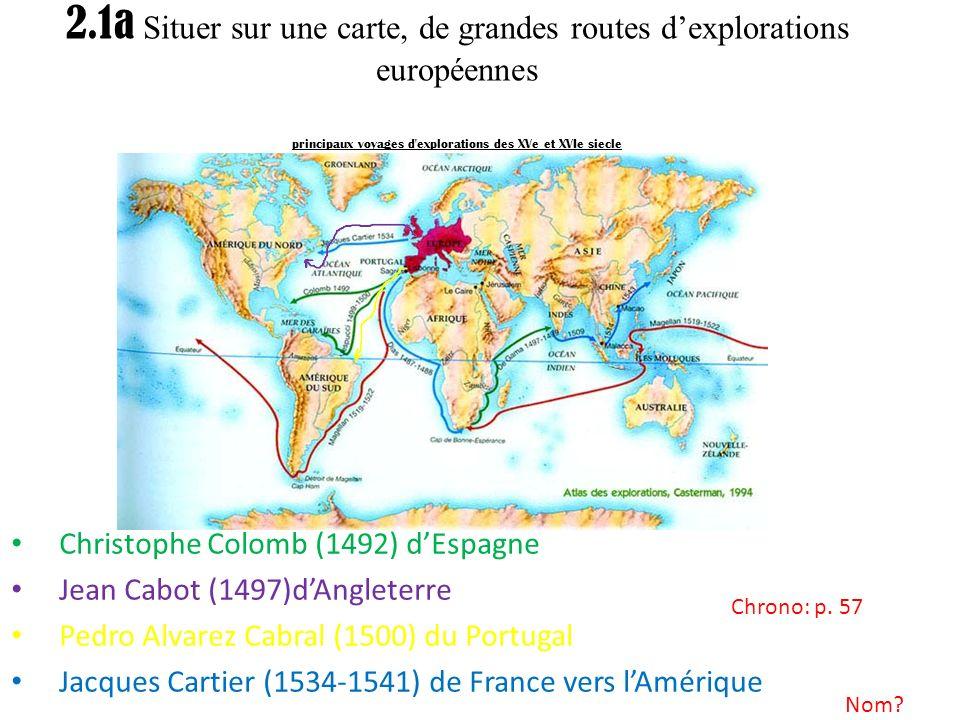 2.1a Situer sur une carte, de grandes routes dexplorations européennes principaux voyages d explorations des XVe et XVIe siecle Christophe Colomb (1492) dEspagne Jean Cabot (1497)dAngleterre Pedro Alvarez Cabral (1500) du Portugal Jacques Cartier (1534-1541) de France vers lAmérique Chrono: p.