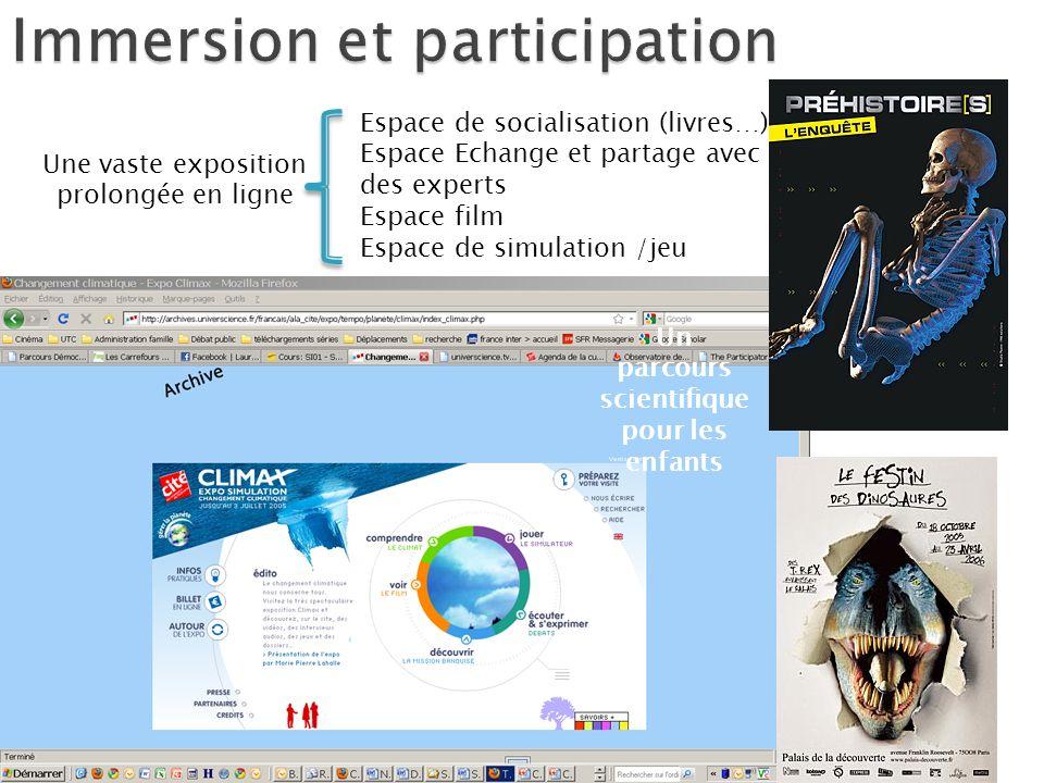 Un parcours scientifique pour les enfants Une vaste exposition prolongée en ligne Espace de socialisation (livres…) Espace Echange et partage avec des experts Espace film Espace de simulation /jeu