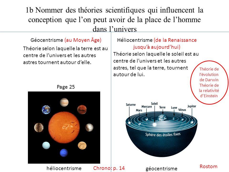 1b Nommer des théories scientifiques qui influencent la conception que lon peut avoir de la place de lhomme dans lunivers Géocentrisme (au Moyen Âge)
