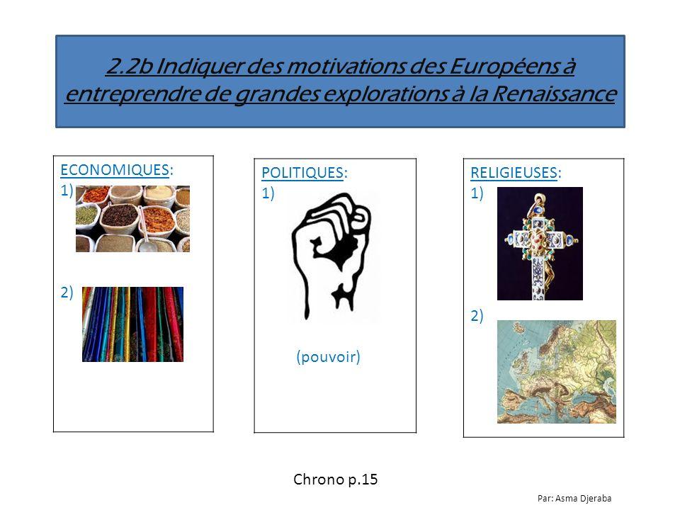 2.2b Indiquer des motivations des Européens à entreprendre de grandes explorations à la Renaissance ECONOMIQUES: 1) 2) POLITIQUES: 1) (pouvoir) RELIGI