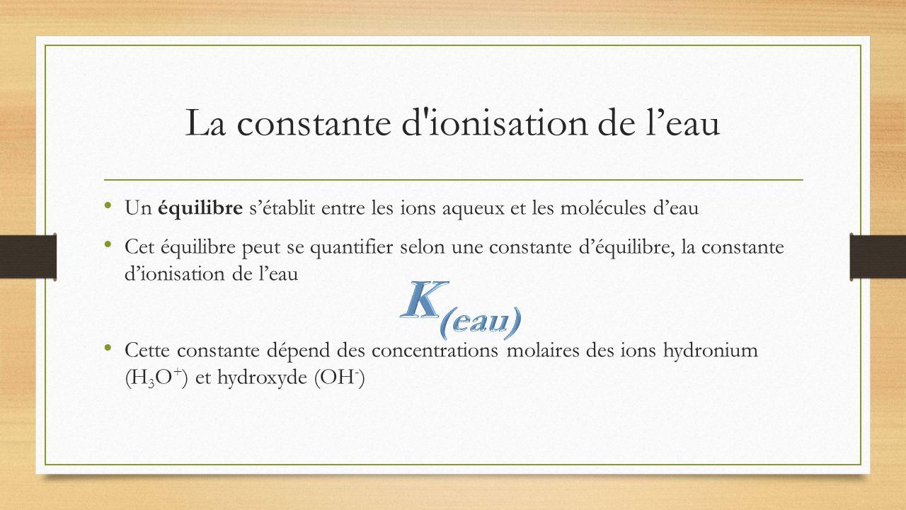 Un équilibre sétablit entre les ions aqueux et les molécules deau Cet équilibre peut se quantifier selon une constante déquilibre, la constante dionis