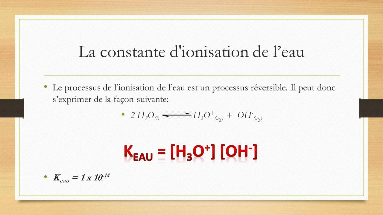 La constante d'ionisation de leau Le processus de lionisation de leau est un processus réversible. Il peut donc sexprimer de la façon suivante: 2 H 2
