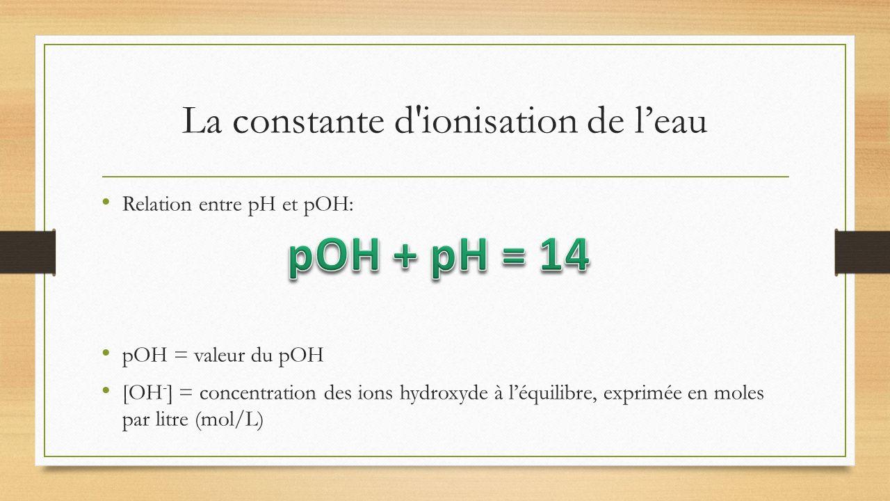 La constante d'ionisation de leau Relation entre pH et pOH: pOH = valeur du pOH [OH - ] = concentration des ions hydroxyde à léquilibre, exprimée en m