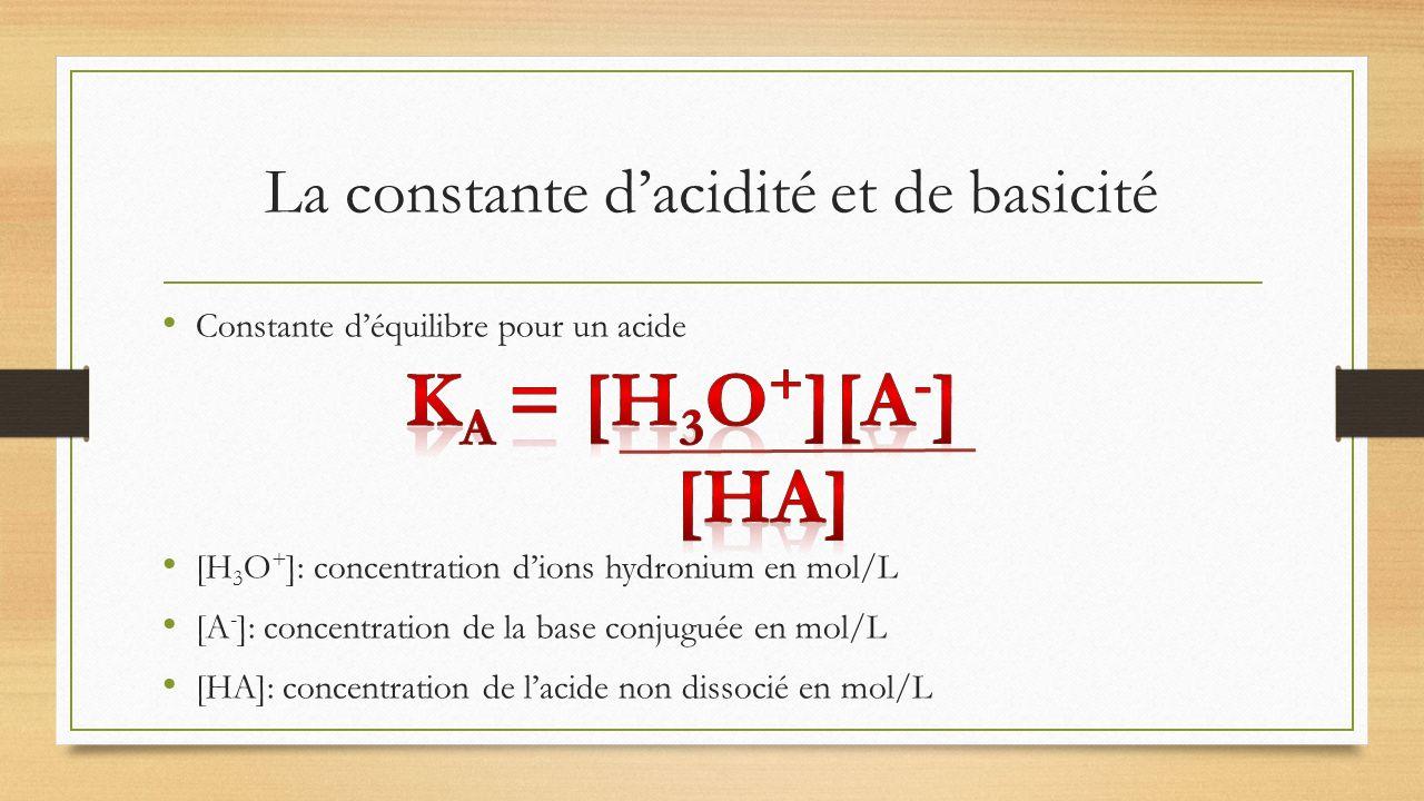 La constante dacidité et de basicité Constante déquilibre pour un acide [H 3 O + ]: concentration dions hydronium en mol/L [A - ]: concentration de la